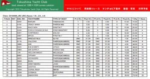 2010_kenchopia_result_jpeg_4