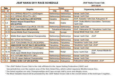 Jsaf_naikai_race_schedule_2011_jp_2
