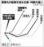Course1_2