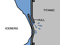 Iceberg_and_titanic