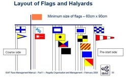 Isaf_flags_4