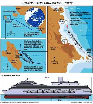 Shipdiagram_jpeg_4