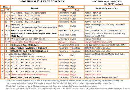 2012_jsaf_naikai_race_schedule_en_4