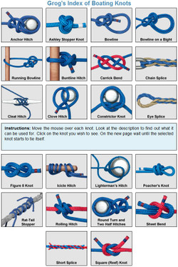 Animated_knots