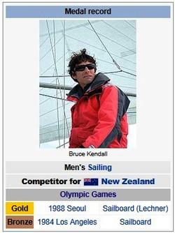 Wikipedia_bruce_kendall_2