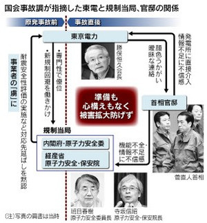 Wwwnikkei_com_article_20120705_diag