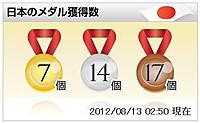 Http__london2012_goo_ne_jp_medals_2