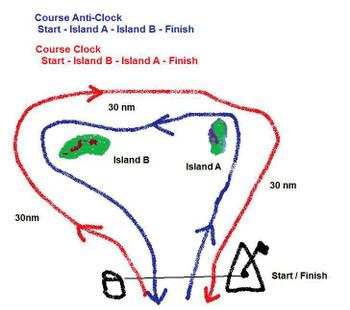 Islands_course