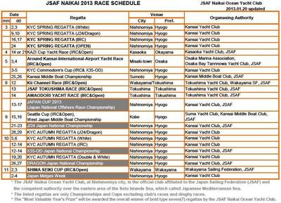 2013_jsaf_naikai_race_schedule