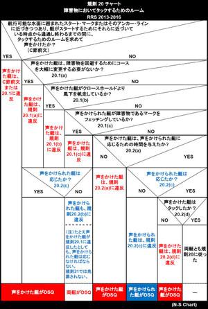 Rrs_20_excel_20132016_2