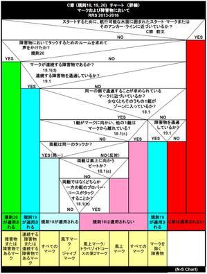 Rrs_c_excel_detail_20132016_3
