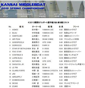 Km_2013_entry