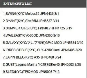 Entry_list_4