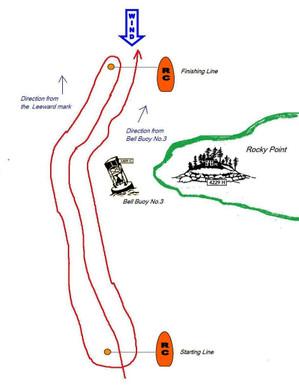 Diagram_3_2