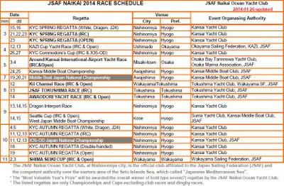 2014_jsaf_naikai_race_schedule_eng