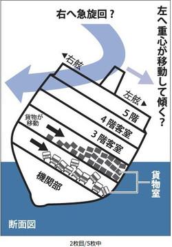Http__mainichi_jp_graph_korea_shi_3