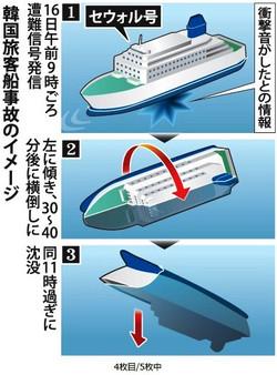 Http__mainichi_jp_graph_korea_shi_4