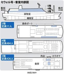 Http__mainichi_jp_graph_korea_shi_5