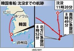 Http__mainichi_jp_graph_korea_ships