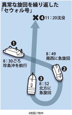 06_http__mainichi_jp_graph_korea_sh