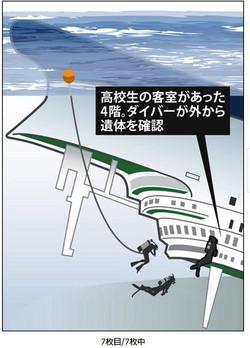 07_http__mainichi_jp_graph_korea_sh
