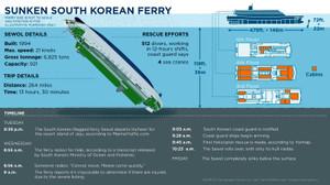62_ferry_capsize_v3_3