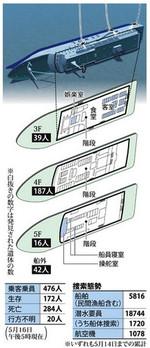 Mainichi_jp_graph_2014_05_17_1_3