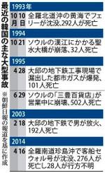 Mainichi_jp_graph_2014_05_17_2_4