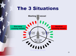 3_situations