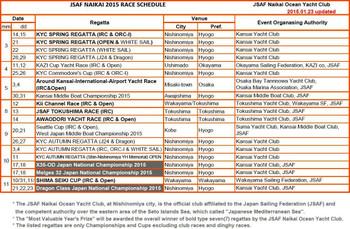 2015_jsaf_naikai_race_schedule_eng_