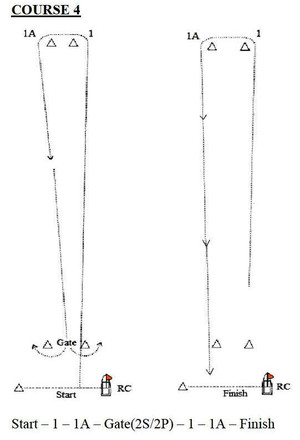 Melges_diagram_2