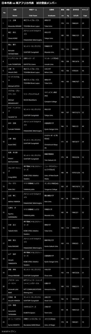 Www_rugbyjapan_jp_2015_09_17_rwc2_2