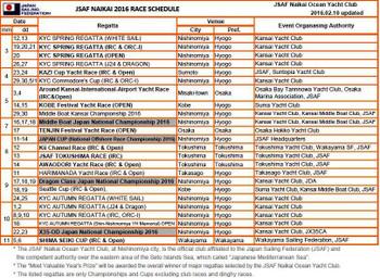 2016_jsaf_naikai_race_schedule_en_2