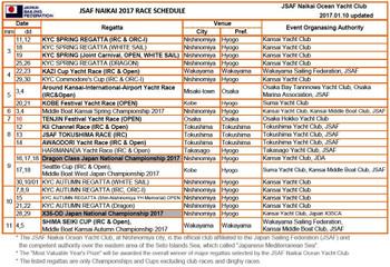 2017_jsaf_naikai_race_schedule_en_2