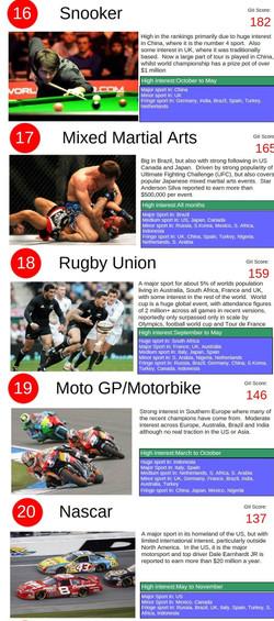 1620_http__biggestglobalsports_com_