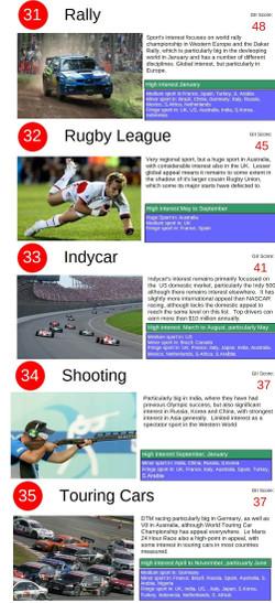 3135_http__biggestglobalsports_com_