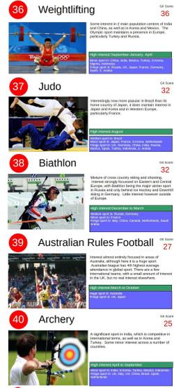 3640_http__biggestglobalsports_com_