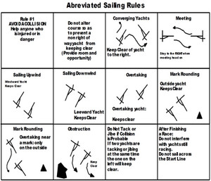Abreviated_sailing_rules