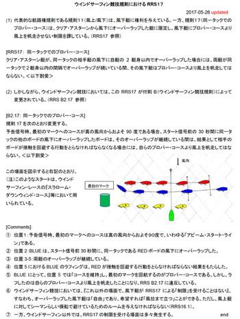 Windsurfin_rrs17_updated_jpeg