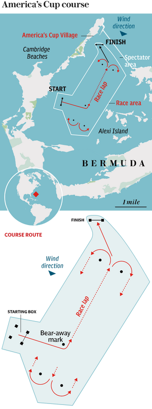 Ac_course_bermuda_2