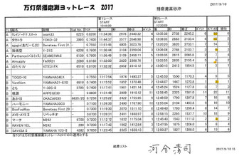 ___mantousai_2017_result_3