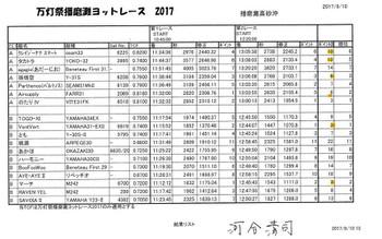 ___mantousai_2017_result_3