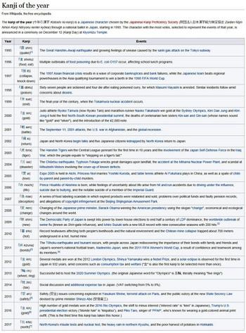 5_en_wikipedia_org_wiki_kanji_of__2