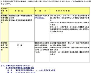 Http__www_kaiho_mlit_go_jp_ope_ap_2