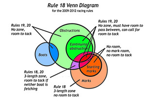 Rrs_venn_diagram_color_large