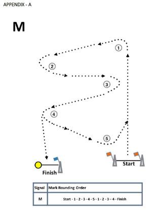 Course_2