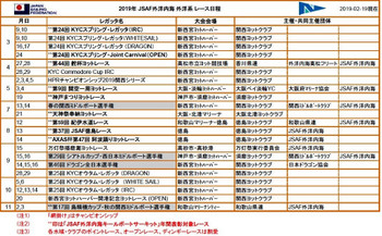2019_jsaf_jpn