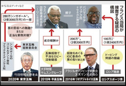 Https__www_sankei_com_premium_news_