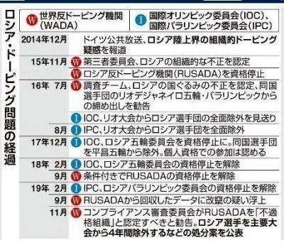 Sankei-20191127-2jpeg_20191127021801