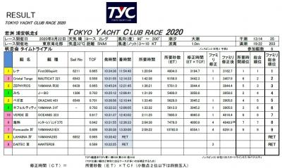 Tokyoyachtclubrace2020jpg_20200904223801